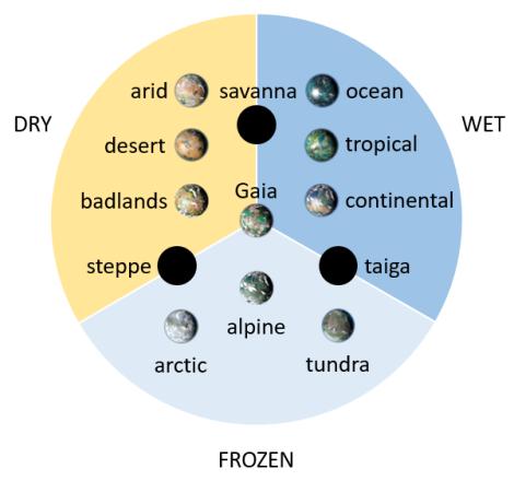 divinus-imperium-hybrid-chart.PNG